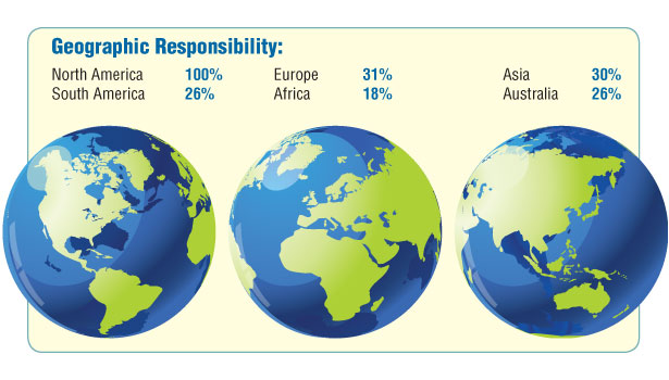 Graph of geographic responsibility