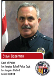 Steve Zipperman
