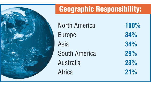 Security geographic responsiblity