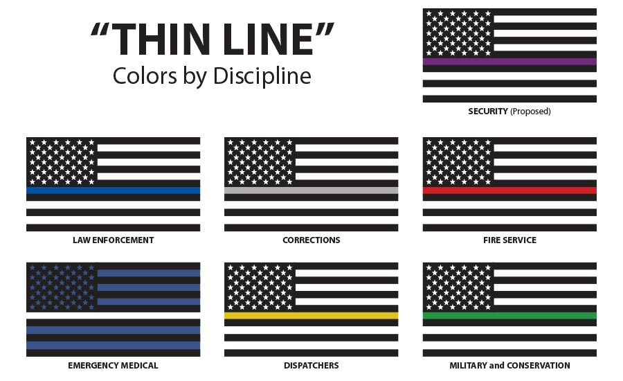 thin flag meaning american stripe line does mean purple gray call security patch flags military different lines october border around