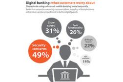online banking trust