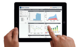 Dashboards can easily display video analytics data in the form of charts, graphs and reports. Photo courtesy of 3VR