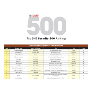 Security 500 Rankings