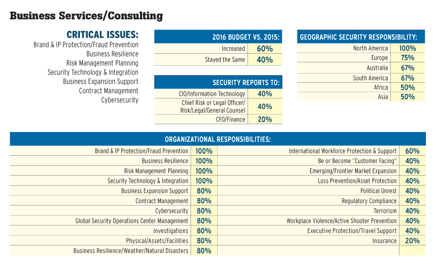 SEC1116-sectors-business-slide3_900px.jpg