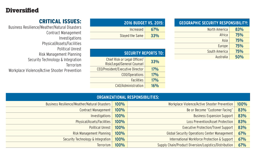 SEC1116-sectors-diversified-slide5_900px.jpg