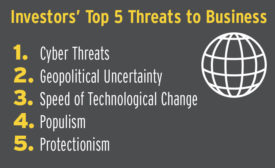 Investors Top 5 Threats to Business Chart - Security Magazine