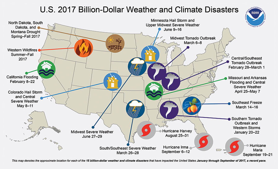 Natural Disasters National Security