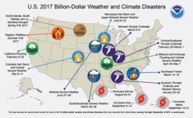 National Oceanic and Atmospheric Administration Natural Disasters Chart - Security Magazine