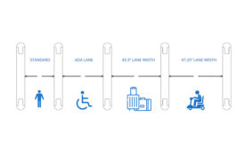 Smarter Security Accessibility