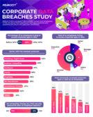 data-breaches-reboot