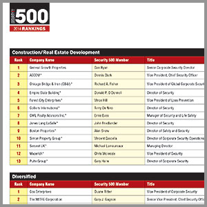 2014 Security 500 rankings image