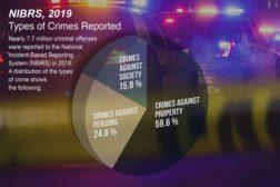 FBI NIBRS 2019
