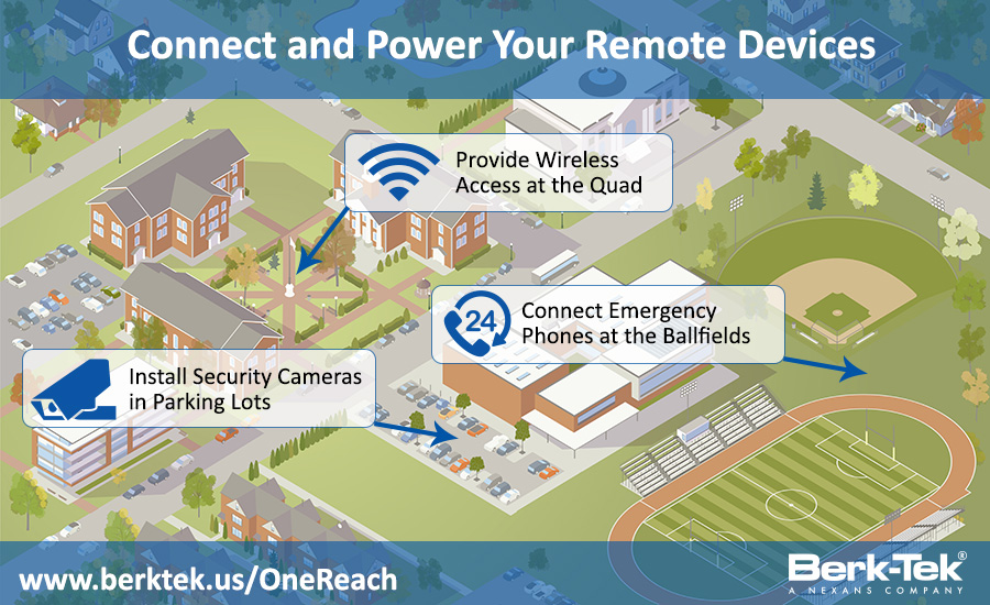 Simplify Connected Campus Security
